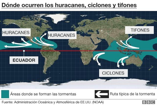 Diferencias entre huracán, ciclón, y tifón.