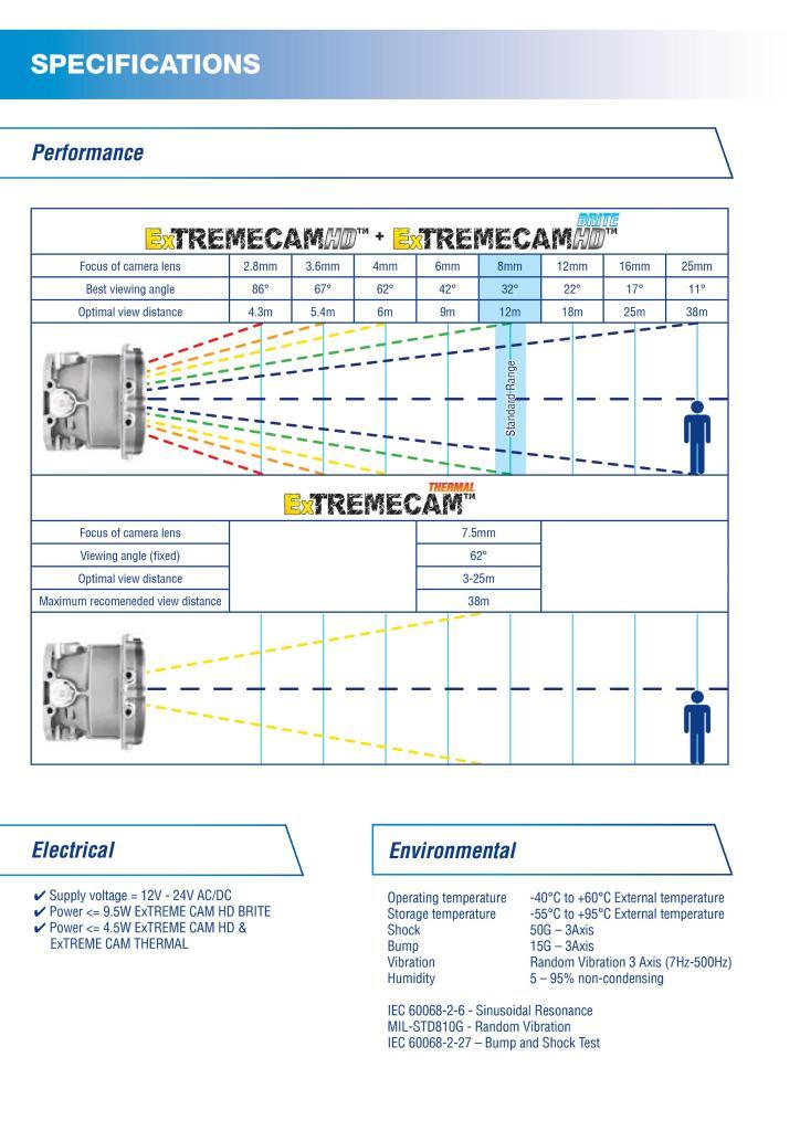 Cameras 2015lr-0002