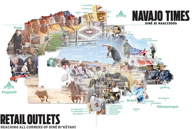 Illustration showing Navajo Nation and its people. Words say Retail Outlets: Reaching all corners of Diné Bikeyah