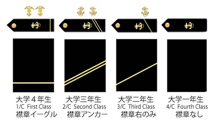 アナポリス海軍兵學校 袖襟肩章図 階級章解説とミニ裏話 ...