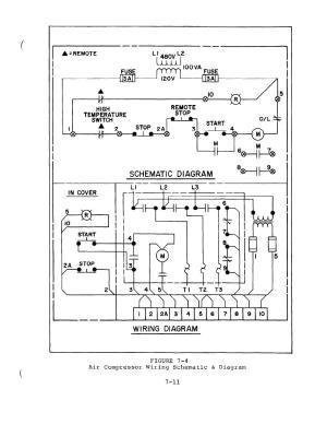 Figure 74 Air Compressor Wiring Schematic and Diagram
