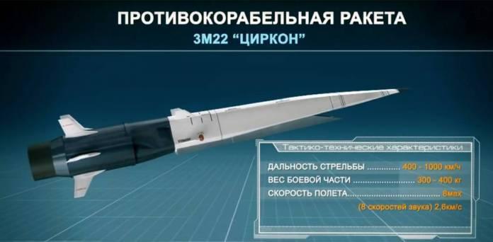 zircon 2 - naval post- naval news and information