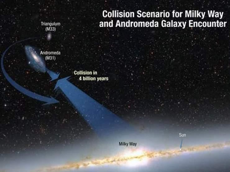 टकरा जाएंगी दोनों आकाशगंगाएं