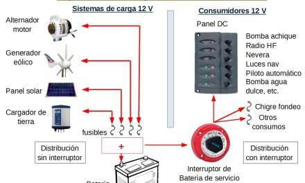 Esquema eléctrico de un velero (I). Conexiones de la batería de servicio.