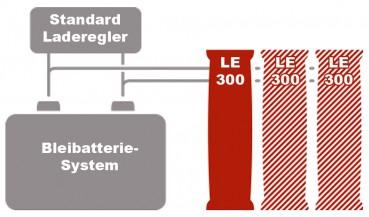 BOS LE300 Lithium Ionen Erweiterungsbatterie System Übersicht