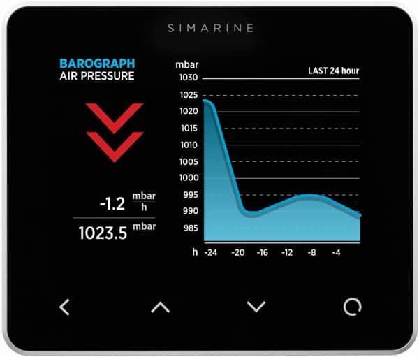 Simarine PICO Batterie Tank Monitor