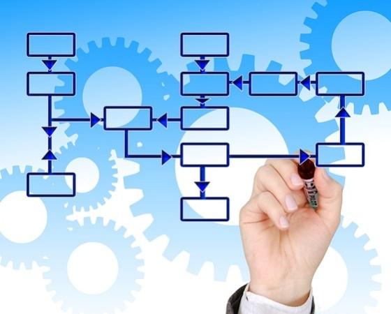 Process Model Results – FREE WEBINAR