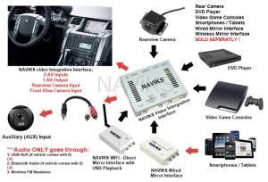 2005  2009 Range Rover SPORT (L320) Video Interface