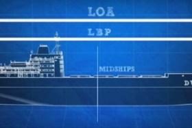 Остойчивость судна: начальные термины (ВИДЕО)