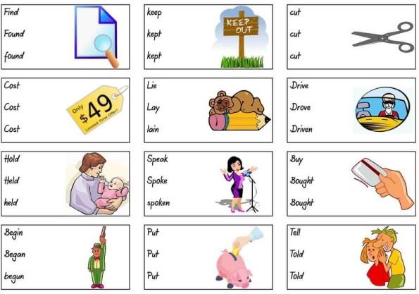 Таблицы английского языка