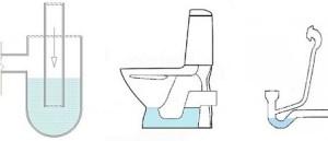 gidrozatvor-dlja-kanalizacii
