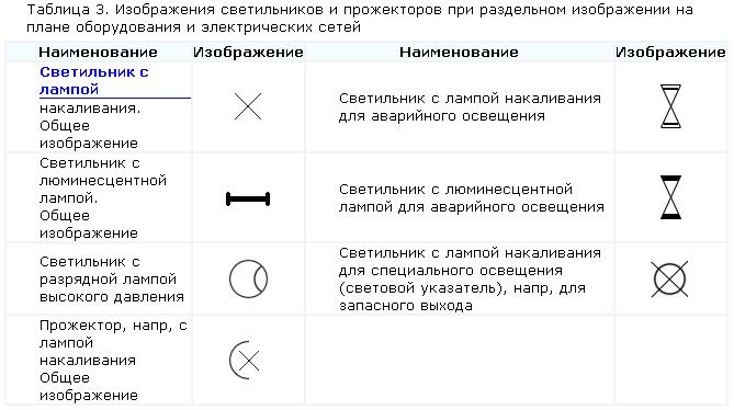 Літерні позначення на схемою електропроводки  89cca48adc501