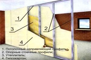 ustrojstvo-peregorodki-1-300x200