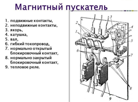 Магнитный пускатель конструкция