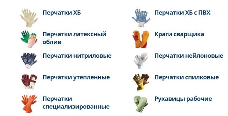 перчатки и рукавицы рабочие купить оптом