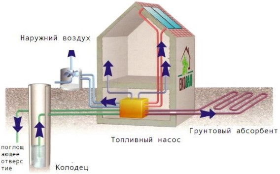 тепловой насос. фото
