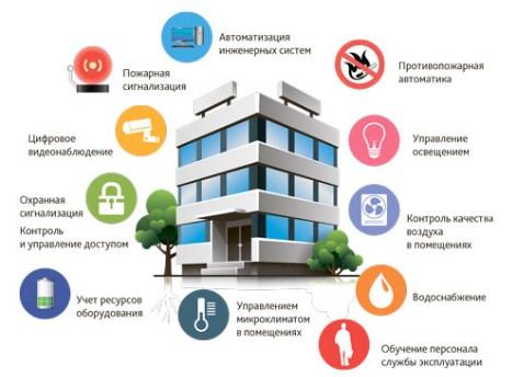 Системы безопасности зданий и сооружений от Тех Импульс