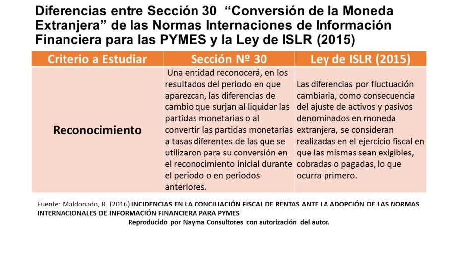comparativo-seccion-30-niif-pyme-vs-islr