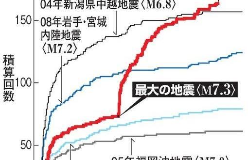 gempa kumamoto jepang