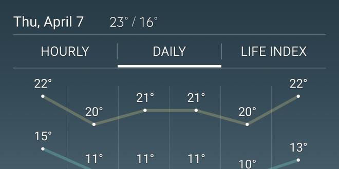 suhu di jepang