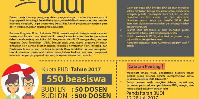 Kuota BUDI LN 2017 Hanya 50 Orang, Beasiswa LN Kemenag Seribu Orang