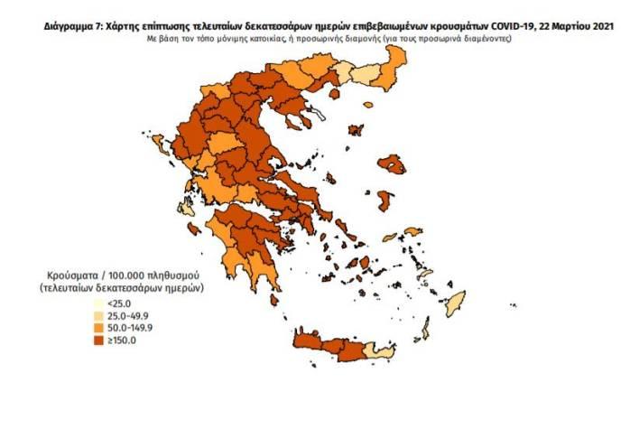 Κορωνοϊός: 1707 νέα κρούσματα στη Χώρα, τα 801 στην Αττική