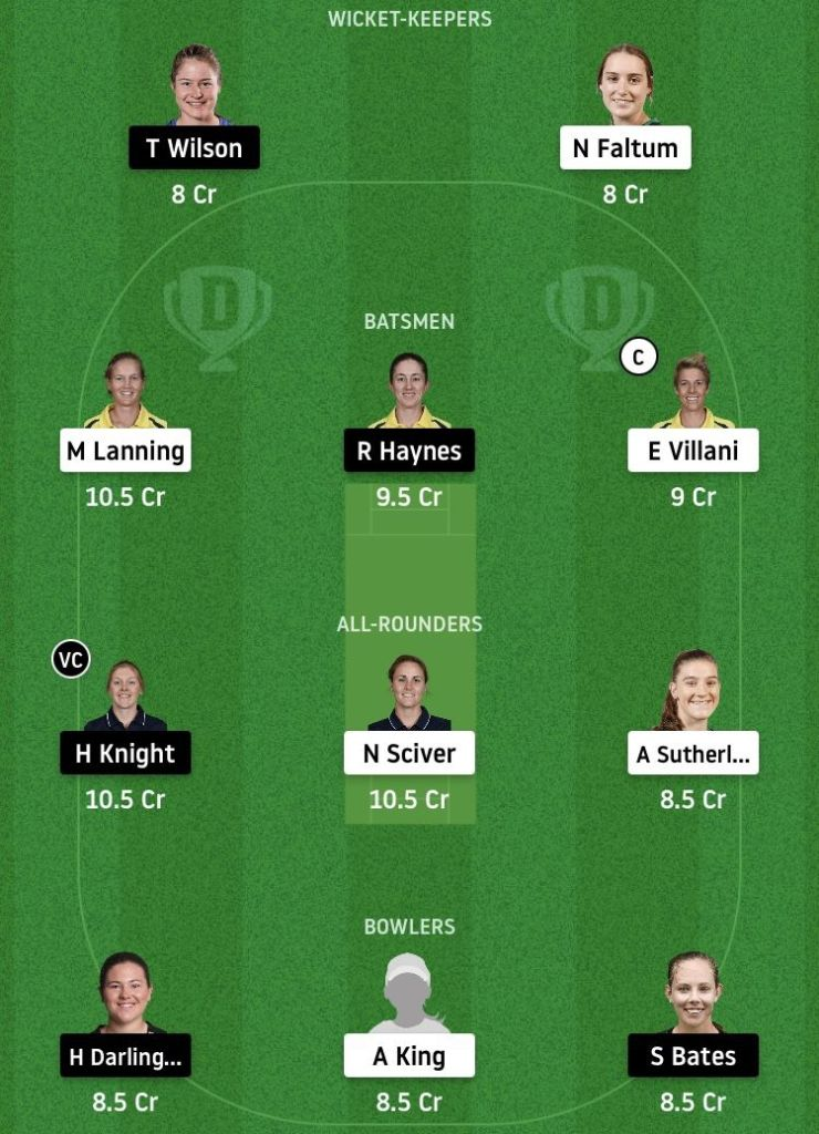 img 8646 740x1024 - MLSW vs SYTW Dream11 Prediction, Final, WBBL 2020