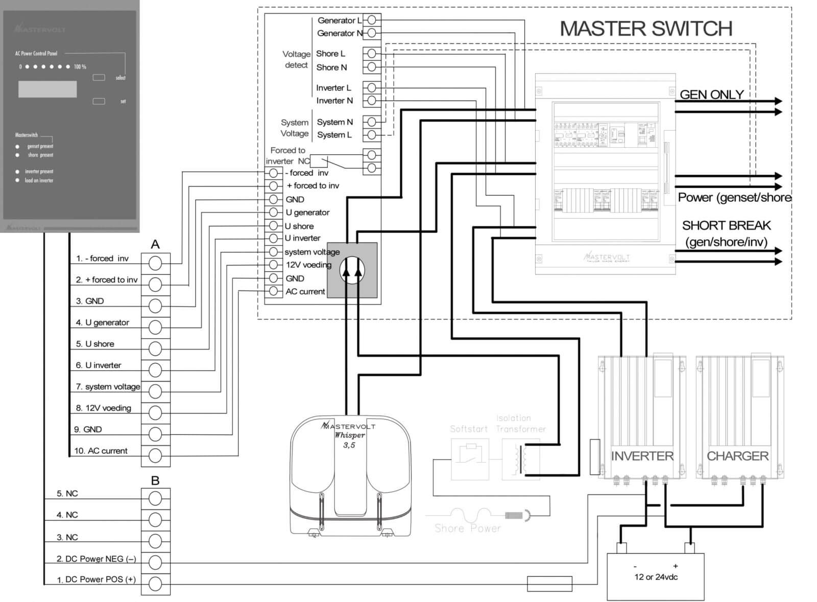 Wrg Narrowboat Wiring Diagram