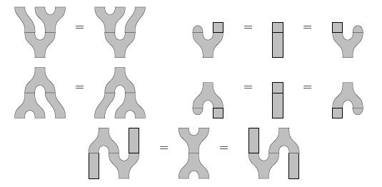 string diagrams for the Frobenius algebra axioms