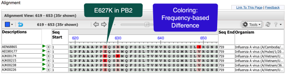 Frequency-based differences coloring of aligned polymerase PB2 proteins.