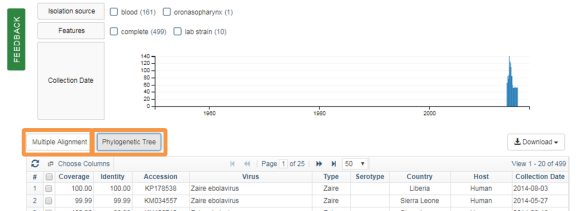 Figure 5. How to Generate Multiple Alignments and Phylogenetic Trees. The buttons used to generate multiple sequence alignments and phylogenetic trees are outlined in image below. They are located next to the filters button (if it is collapsed), above the top-left of the results table. By default, a new tab is opened to display the resulting figures.