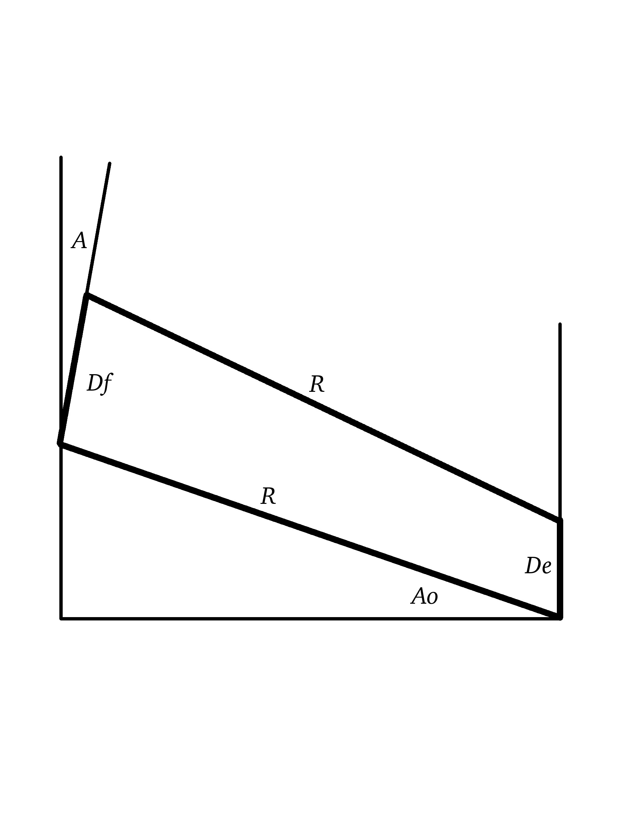 Course Calculation For Constant Range
