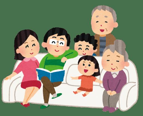 ネイティブキャンプレッスン教材・トピックトーク「Family (家族)」