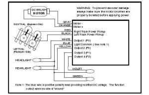 Basic decoder wiring diagram – Wele to the NCE