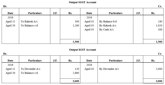 TS Grewal Accountancy Class 11 Solutions Chapter 6 Ledger - 100
