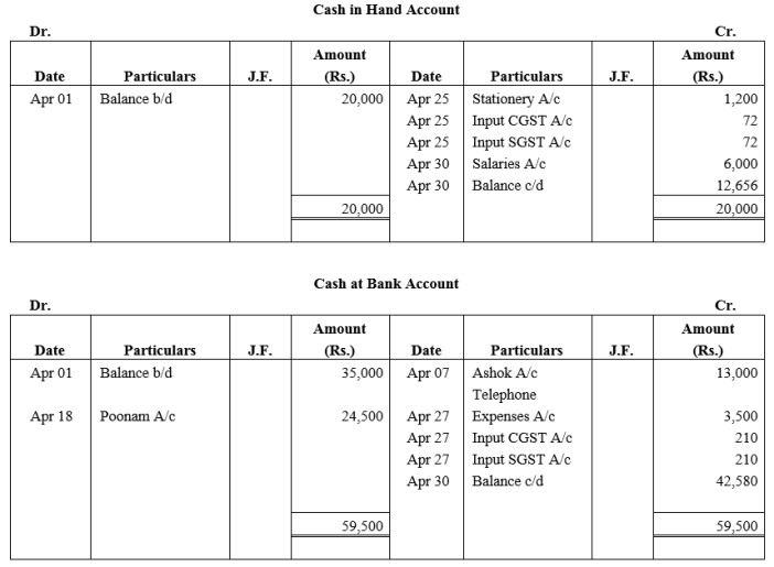 TS Grewal Accountancy Class 11 Solutions Chapter 6 Ledger - 107