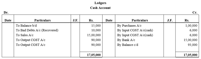 TS Grewal Accountancy Class 11 Solutions Chapter 6 Ledger - 144