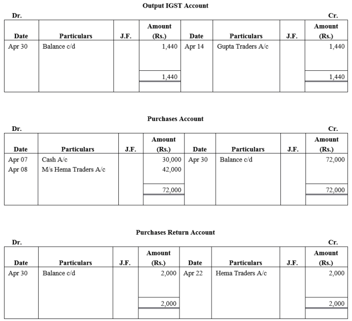 TS Grewal Accountancy Class 11 Solutions Chapter 6 Ledger - 48