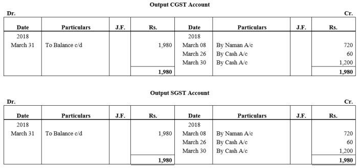 TS Grewal Accountancy Class 11 Solutions Chapter 6 Ledger - 66