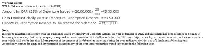 TS Grewal Accountancy Class 12 Solutions Chapter 10 Redemption of Debentures - 24