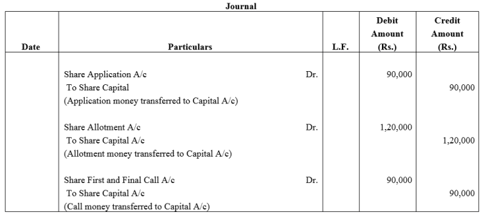 TS Grewal Accountancy Class 12 Solutions Chapter 8 Accounting for Share Capital image - 12