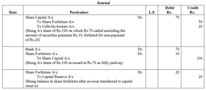 TS Grewal Accountancy Class 12 Solutions Chapter 8 Accounting for Share Capital image - 158