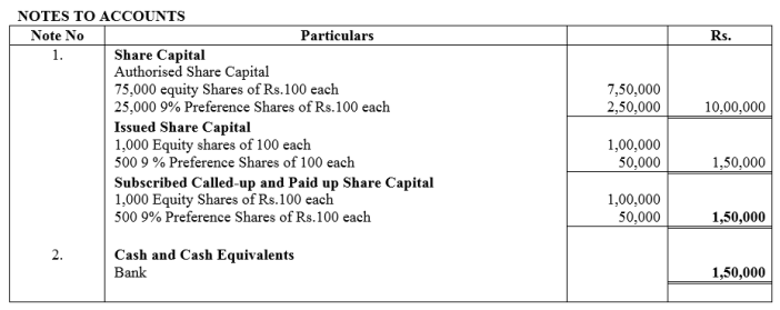 TS Grewal Accountancy Class 12 Solutions Chapter 8 Accounting for Share Capital image - 17