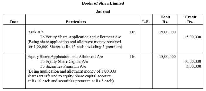 TS Grewal Accountancy Class 12 Solutions Chapter 8 Accounting for Share Capital image - 18