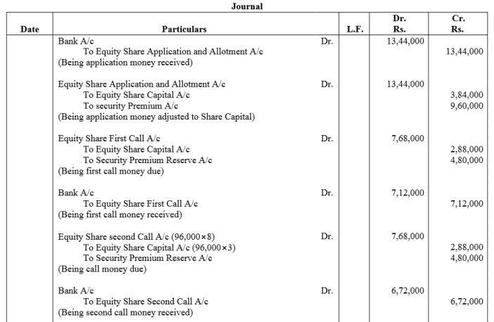 TS Grewal Accountancy Class 12 Solutions Chapter 8 Accounting for Share Capital image - 204