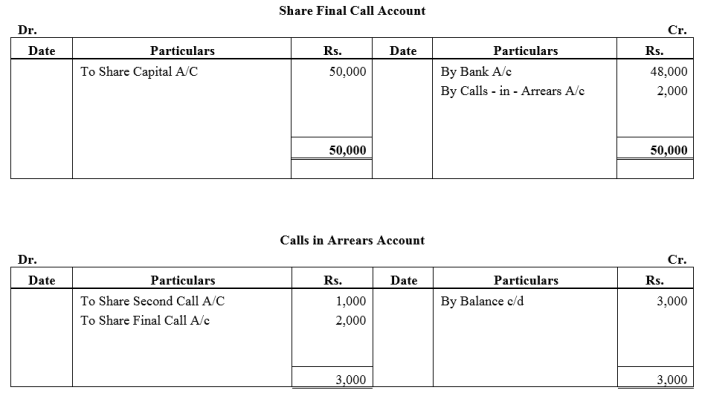 TS Grewal Accountancy Class 12 Solutions Chapter 8 Accounting for Share Capital image - 24
