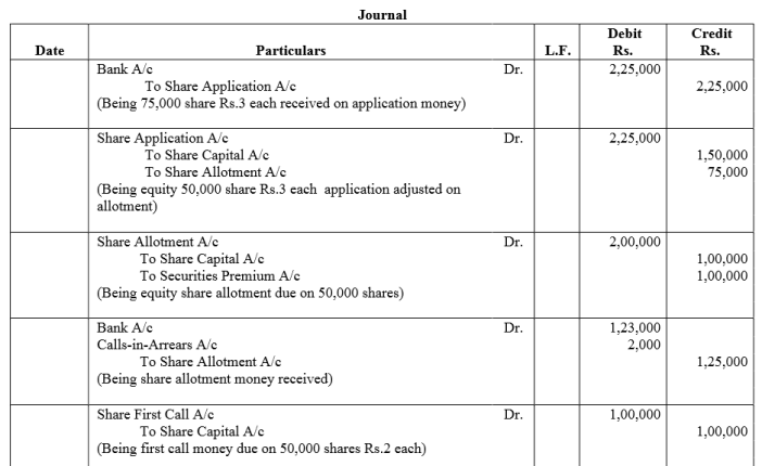 TS Grewal Accountancy Class 12 Solutions Chapter 8 Accounting for Share Capital image - 288
