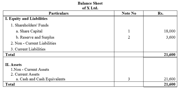 TS Grewal Accountancy Class 12 Solutions Chapter 8 Accounting for Share Capital image - 31