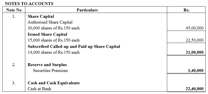 TS Grewal Accountancy Class 12 Solutions Chapter 8 Accounting for Share Capital image - 33