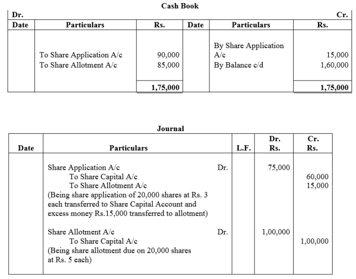 TS Grewal Accountancy Class 12 Solutions Chapter 8 Accounting for Share Capital image - 39